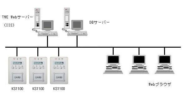 KS1100/1000 非接触ICカード 小型タイムレコーダー